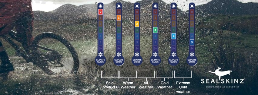 Sealskinz waterproof winddicht handschoenen, en sokken petten